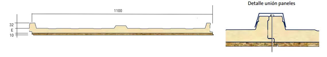 Tablero hidr fugo paneles ach - Paneles de madera para exterior ...